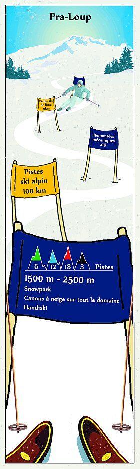 le domaine skiable de Pra Loup en infographie