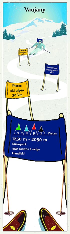 Domaine skiable de Vaujany infographie