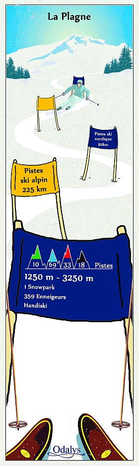 domaine skiable infographie La Plagne