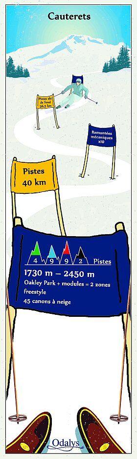 infographie domaine skiable de Cauterets